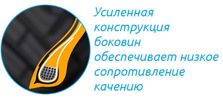 Конструкция Continental All Season Contact