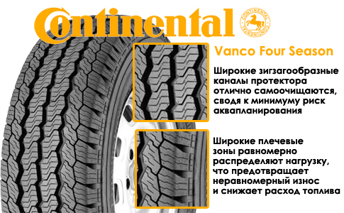 Continental Vanco Four Season