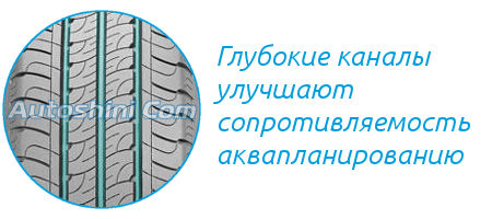 Канавки Goodyear EfficientGrip Cargo
