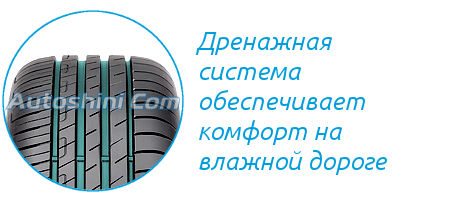 Дренажная система Goodyear EfficientGrip Performance