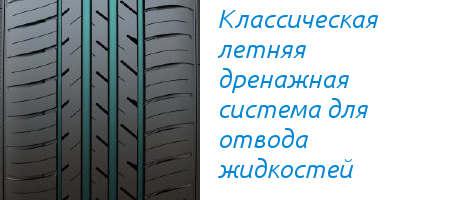 Дренажная система Хабилед Комфорт Макс С 801