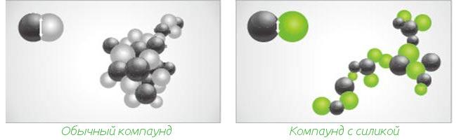 Особенности резиновой смеси Ханкук Кинерджи Эко 2 К 435