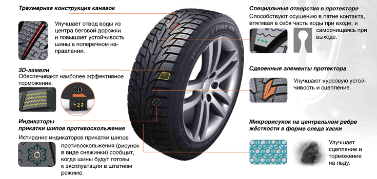 Hankook Winter I*Pike W419