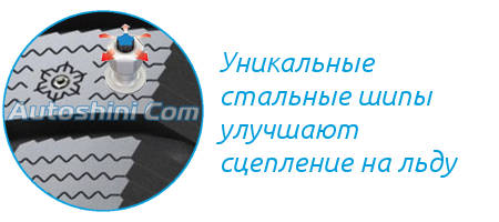Шипы Hankook Winter I*Pike W419