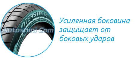 Боковина Интерстейт Спорт ГТ (Джи Ти)