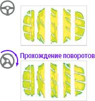 Контактное пятно шины Laufenn S Fit EQ