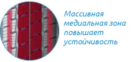 Матадор МПС 400 Ол Везер 2