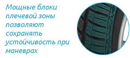 Плечевая зона Maxxis AT-771