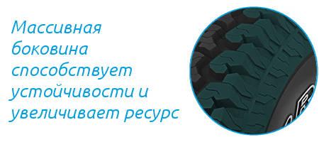 Боковина Максис АТ-980 Браво