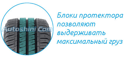 Блоки Michelin Agilis+