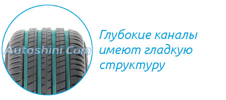 Канавки протектора Michelin Latitude Sport 3