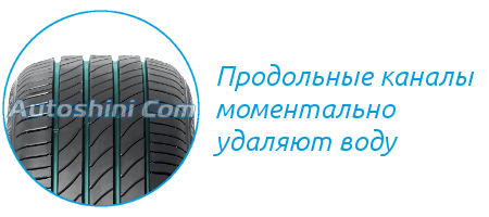 Канавки Michelin Primacy 3