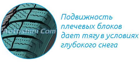 Боковина Michelin XI3