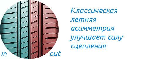 Особенности Nexen-Roadstone Eurovis HP01