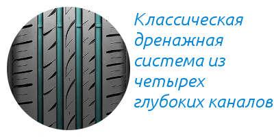 Дренажная система Роадстоун Евровис Спорт 04