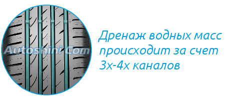 Канавки Nexen-Roadstone Nblue HD Plus