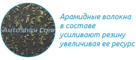 Арамидные волокна в шине Nokian Hakka Black 2 SUV