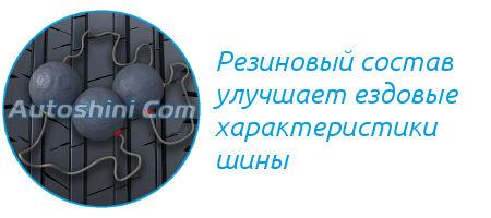 Состав резины Nokian Hakka Black 2 SUV
