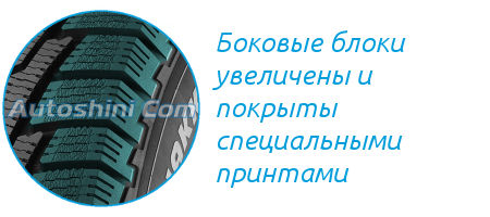 Блоки автошины Нокиан Хакапелита Р СУВ