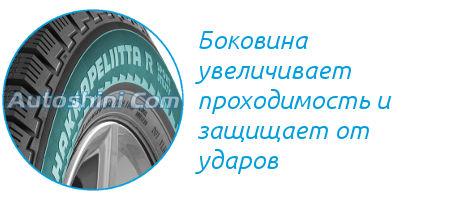 Боковина автошины Нокиан Хакапелита Р СУВ