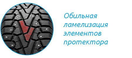 На 20% увеличена частота расположения ламелей Pirelli Winter Ice Zero
