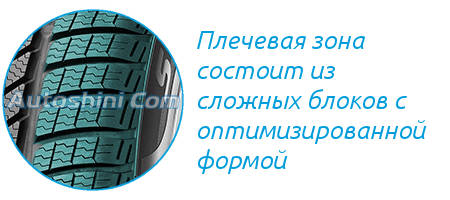 Плечевая зона Pirelli Winter SottoZero 3