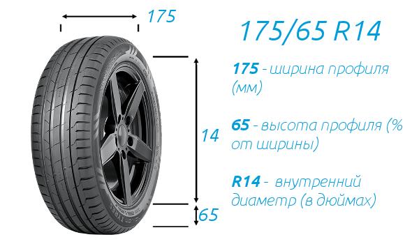 Шины Bridgestone 175/65 R14