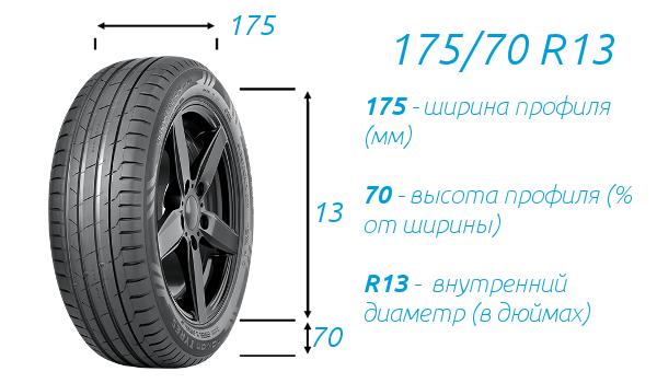Шины Bridgestone 175/70 R13