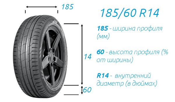 Шины Bridgestone 185/60 R14
