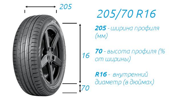Шины Bridgestone 205/70 R16