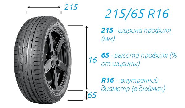 Шины Bridgestone 215/65 R16