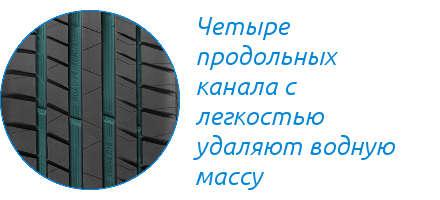Дренажная система Riken Road Performance