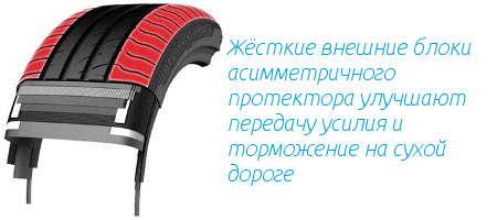 Внешние блоки Sava Intensa UHP 2