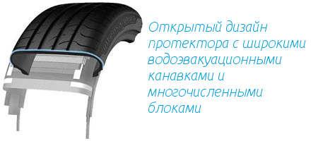 Открытый дизайн Сава Интенза УХП 2