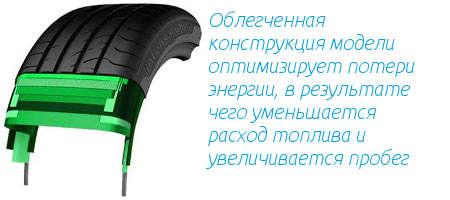 Облегченная конструкция Sava Intensa UHP 2
