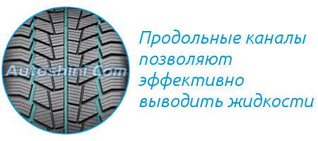 Канавки шины Viking WinTech